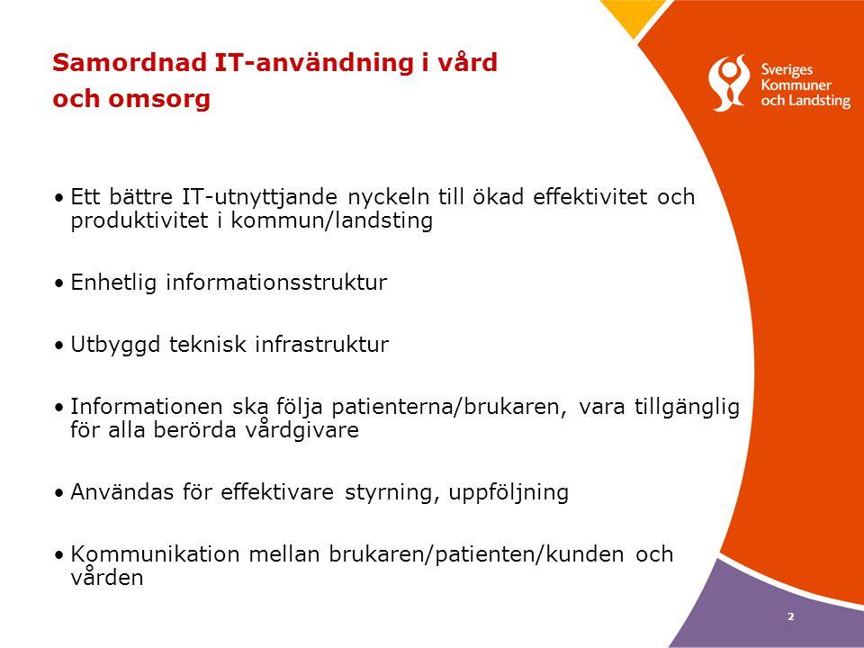 Samordnad IT-användning i vård och omsorg