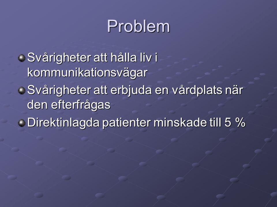 Problem Svårigheter att hålla liv i kommunikationsvägar