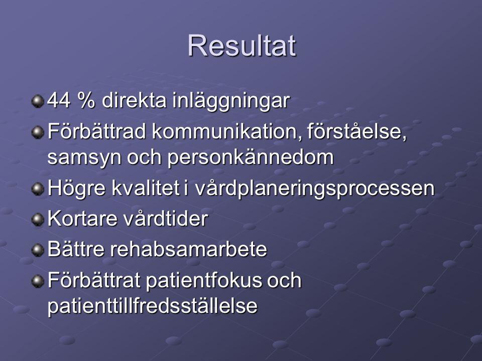 Resultat 44 % direkta inläggningar