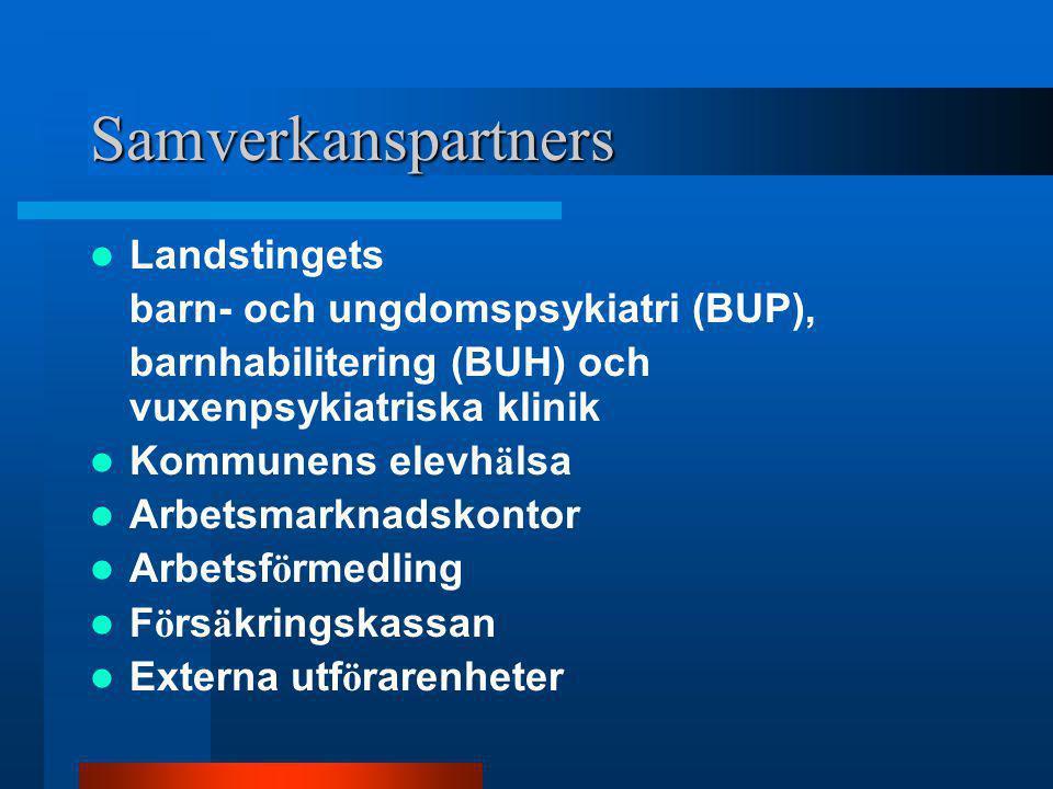 Samverkanspartners Landstingets barn- och ungdomspsykiatri (BUP),