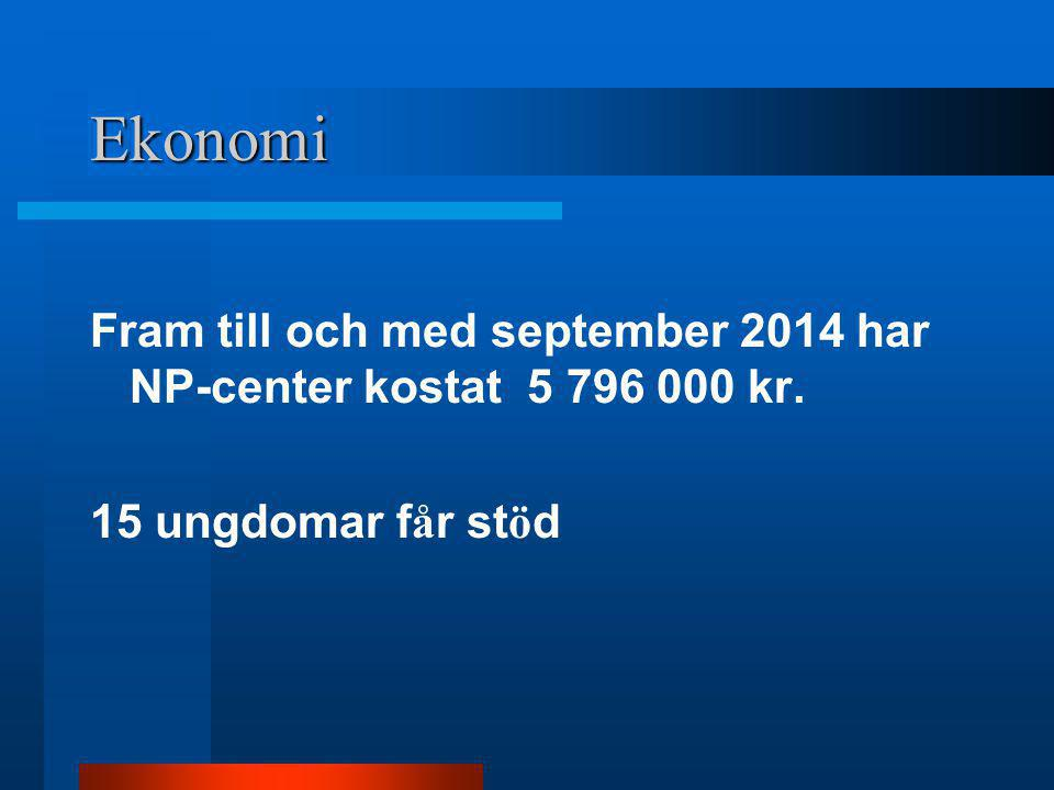 Ekonomi Fram till och med september 2014 har NP-center kostat 5 796 000 kr. 15 ungdomar får stöd