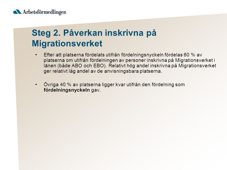Steg 2. Påverkan inskrivna på Migrationsverket