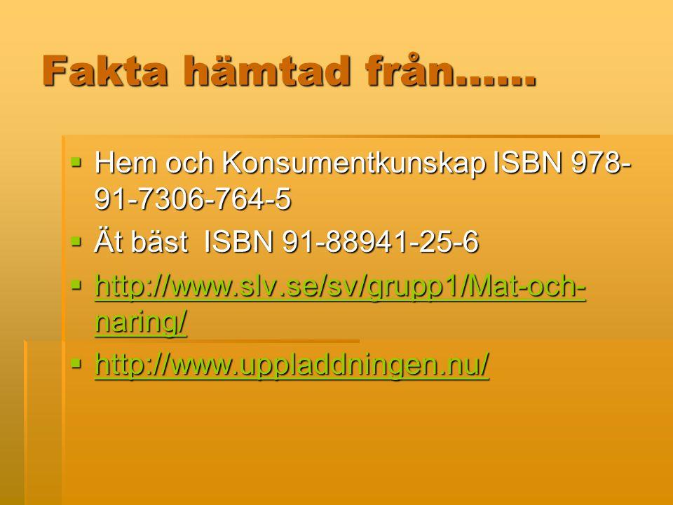 Fakta hämtad från…… Hem och Konsumentkunskap ISBN 978-91-7306-764-5