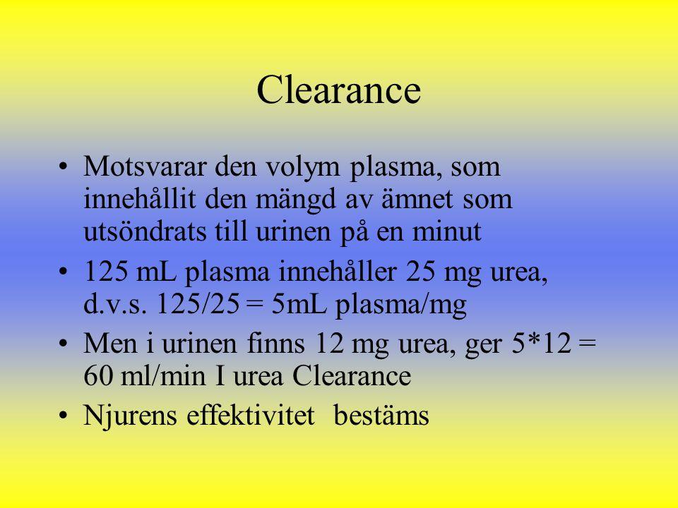 Clearance Motsvarar den volym plasma, som innehållit den mängd av ämnet som utsöndrats till urinen på en minut.