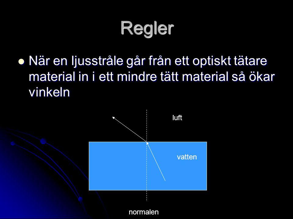 Regler När en ljusstråle går från ett optiskt tätare material in i ett mindre tätt material så ökar vinkeln.