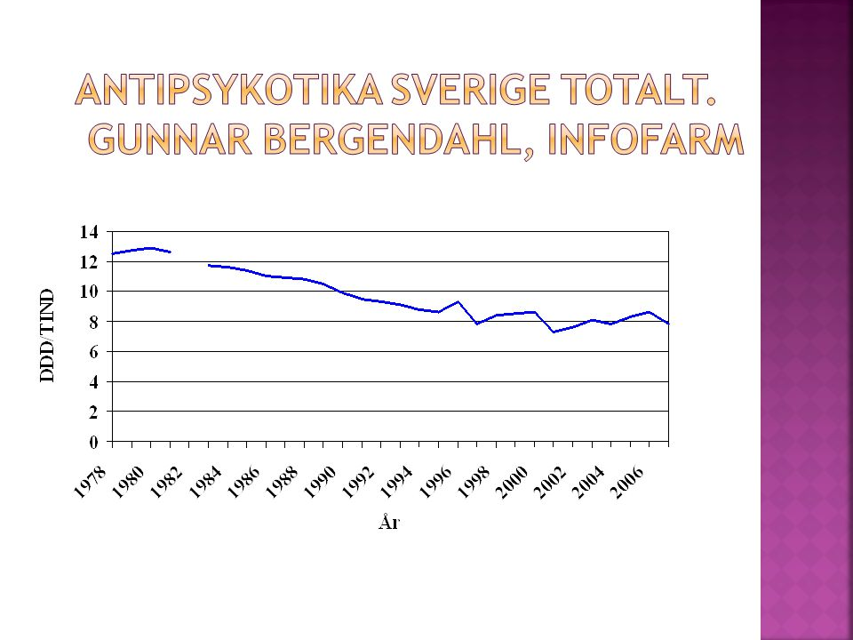 Antipsykotika Sverige totalt. Gunnar Bergendahl, INFOFARM