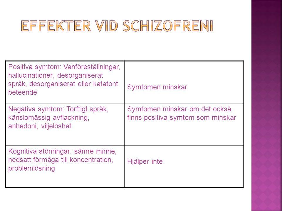Effekter vid schizofreni