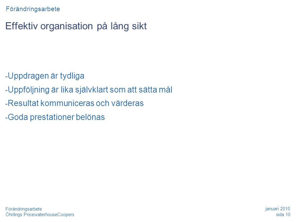 Effektiv organisation på lång sikt