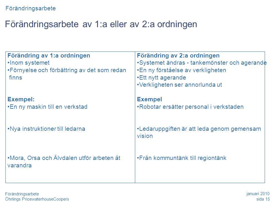 Förändringsarbete av 1:a eller av 2:a ordningen