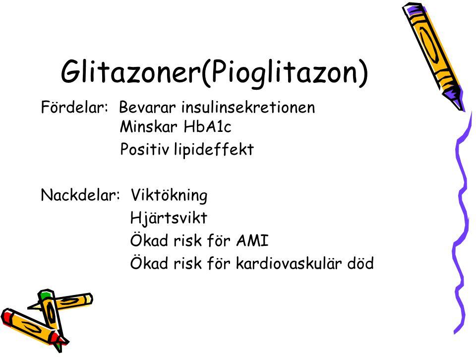 Glitazoner(Pioglitazon)