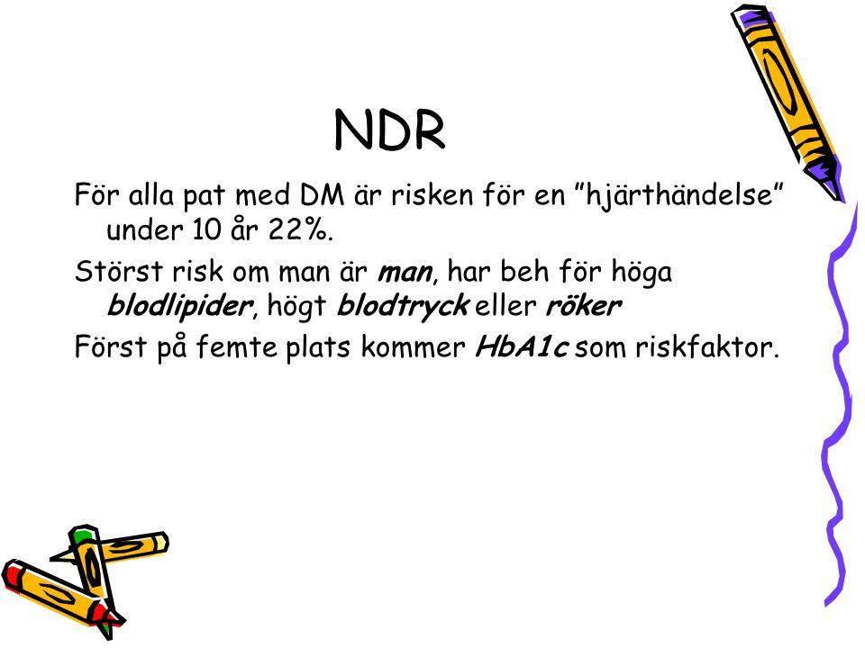 NDR För alla pat med DM är risken för en hjärthändelse under 10 år 22%.