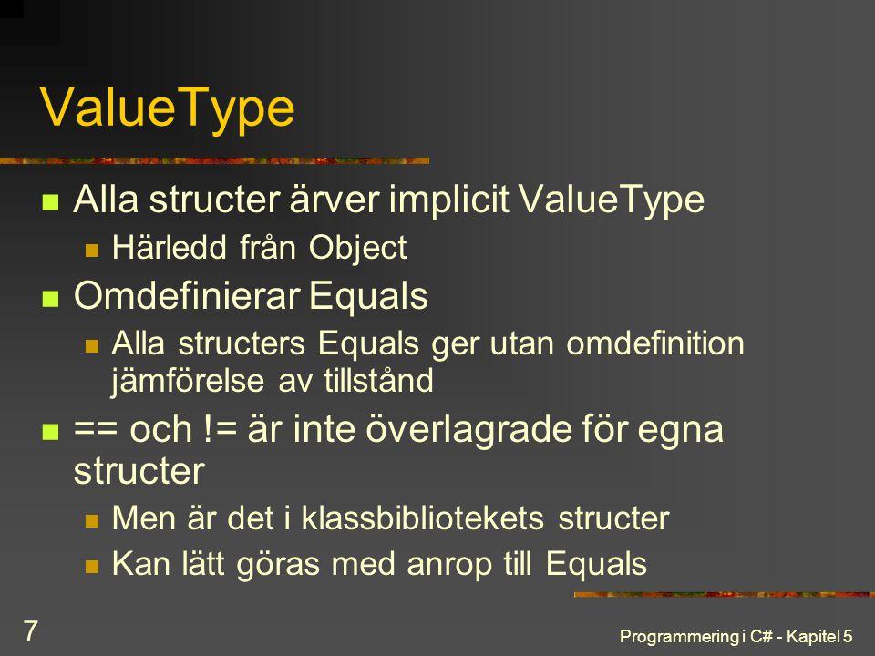 ValueType Alla structer ärver implicit ValueType Omdefinierar Equals