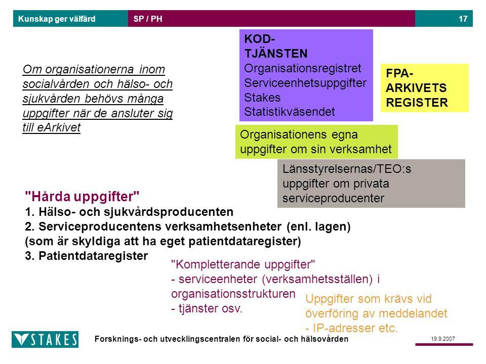 Hårda uppgifter KOD- TJÄNSTEN Organisationsregistret