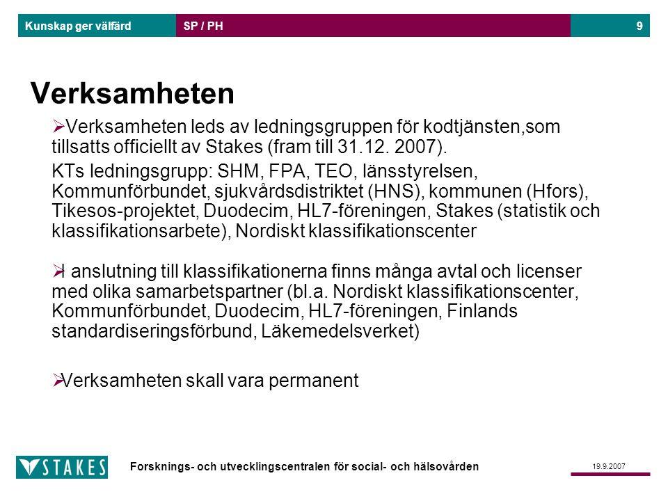 SP / PH Verksamheten. Verksamheten leds av ledningsgruppen för kodtjänsten,som tillsatts officiellt av Stakes (fram till 31.12. 2007).