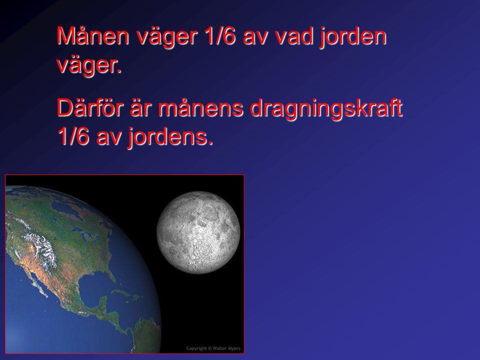 Månen väger 1/6 av vad jorden väger.
