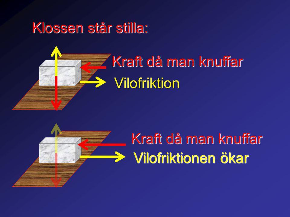 Klossen står stilla: Kraft då man knuffar Vilofriktion Kraft då man knuffar Vilofriktionen ökar