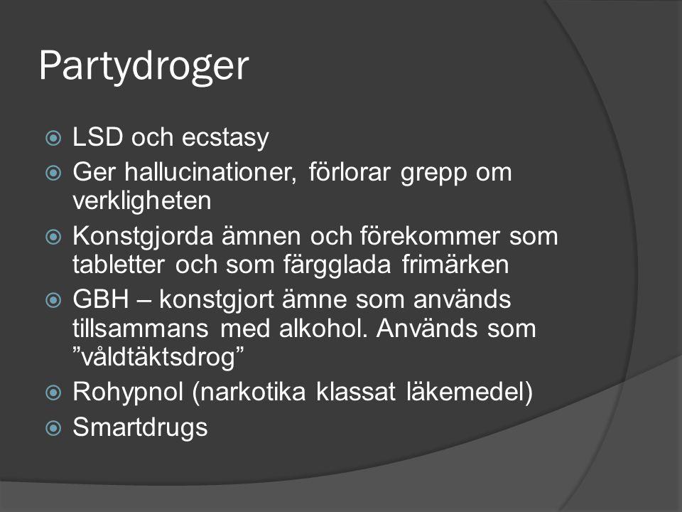 Partydroger LSD och ecstasy