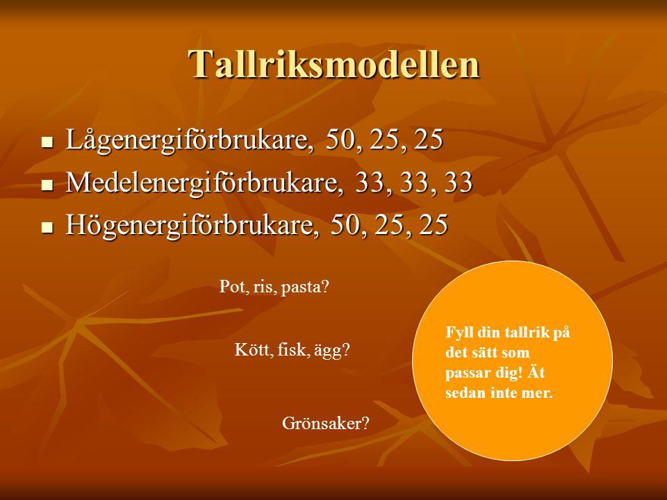 Tallriksmodellen Lågenergiförbrukare, 50, 25, 25