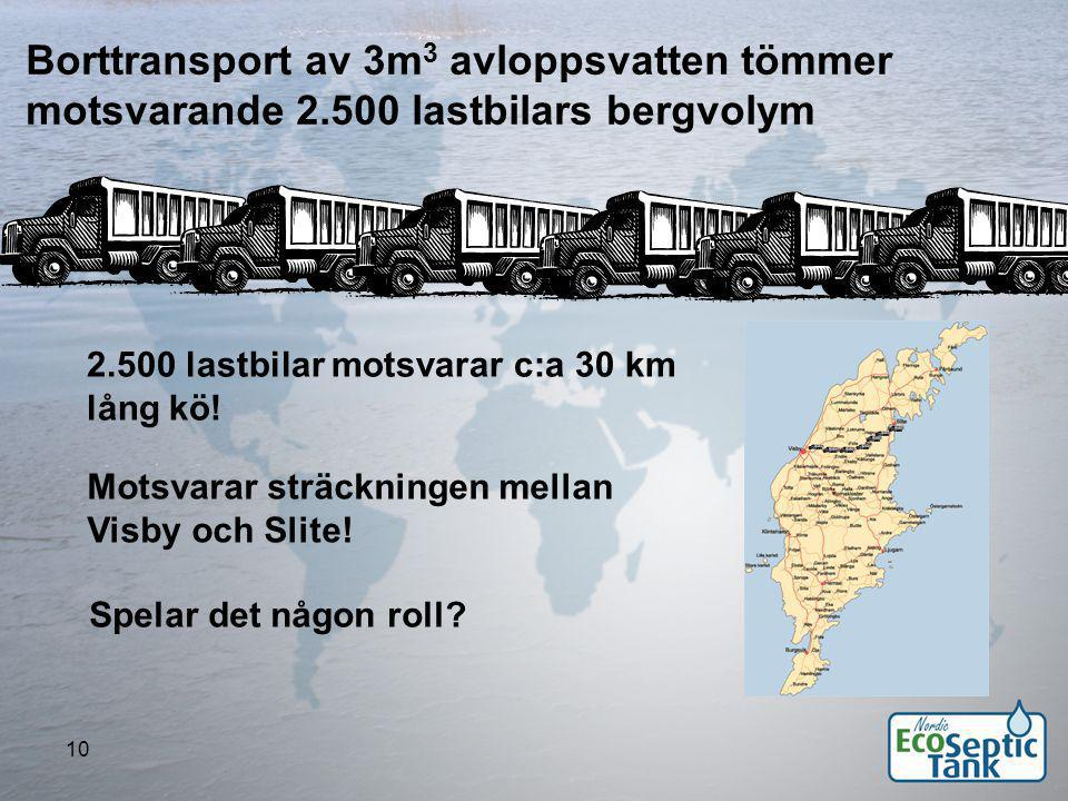 Borttransport av 3m3 avloppsvatten tömmer