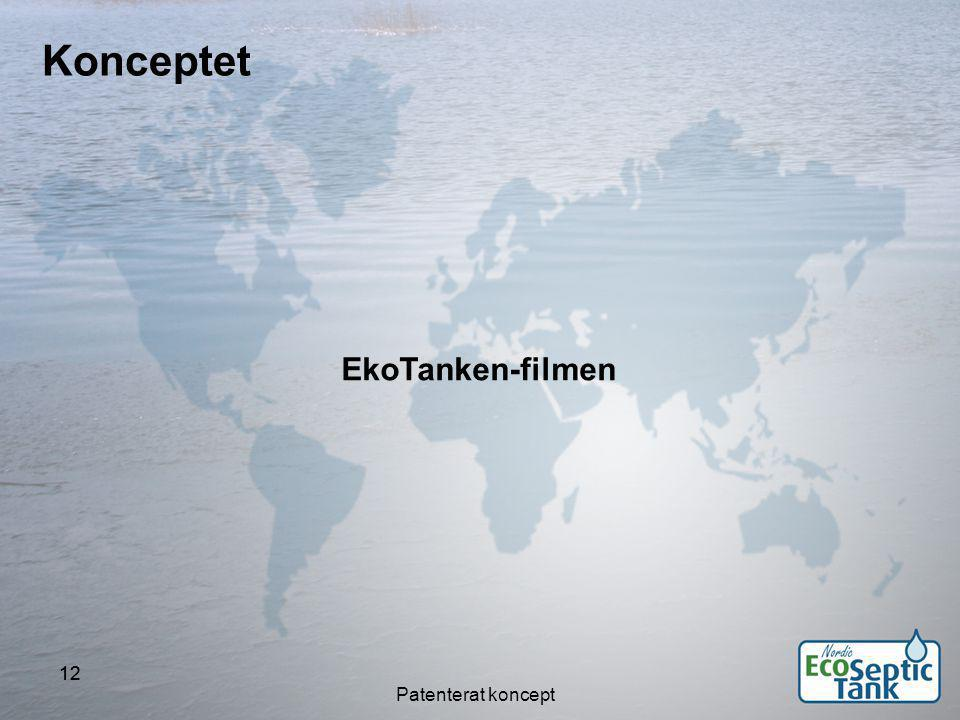 Konceptet EkoTanken-filmen 12 Patenterat koncept