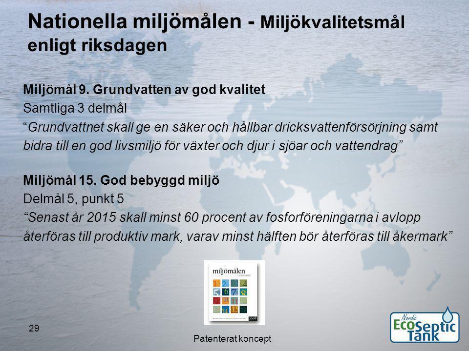 Nationella miljömålen - Miljökvalitetsmål enligt riksdagen