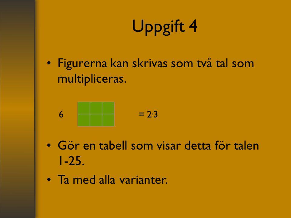 Uppgift 4 Figurerna kan skrivas som två tal som multipliceras.