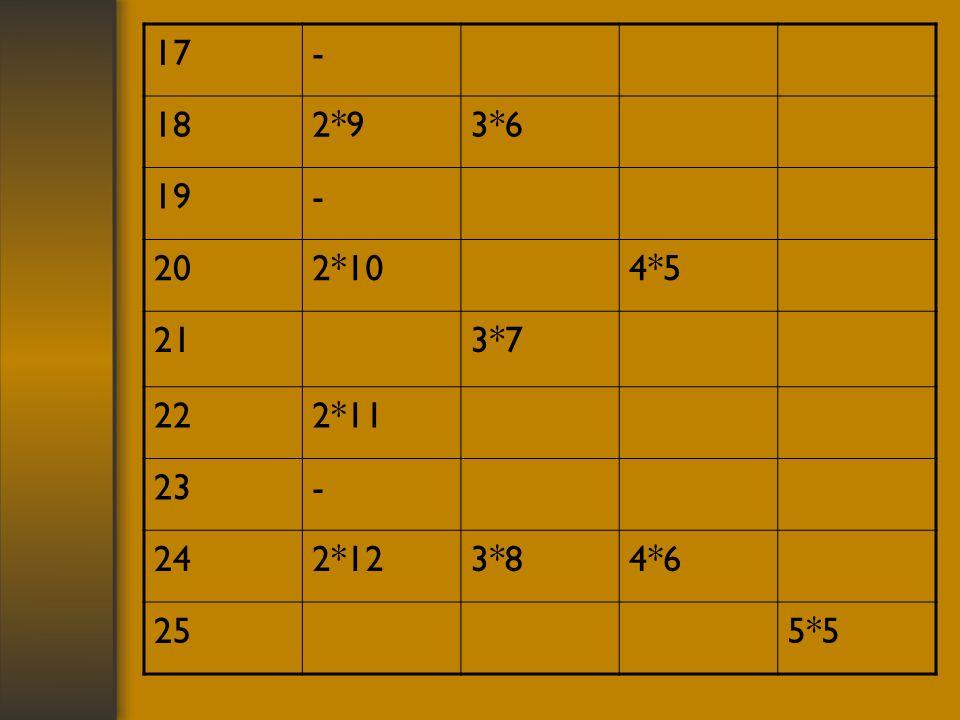 17 - 18 2*9 3*6 19 20 2*10 4*5 21 3*7 22 2*11 23 24 2*12 3*8 4*6 25 5*5