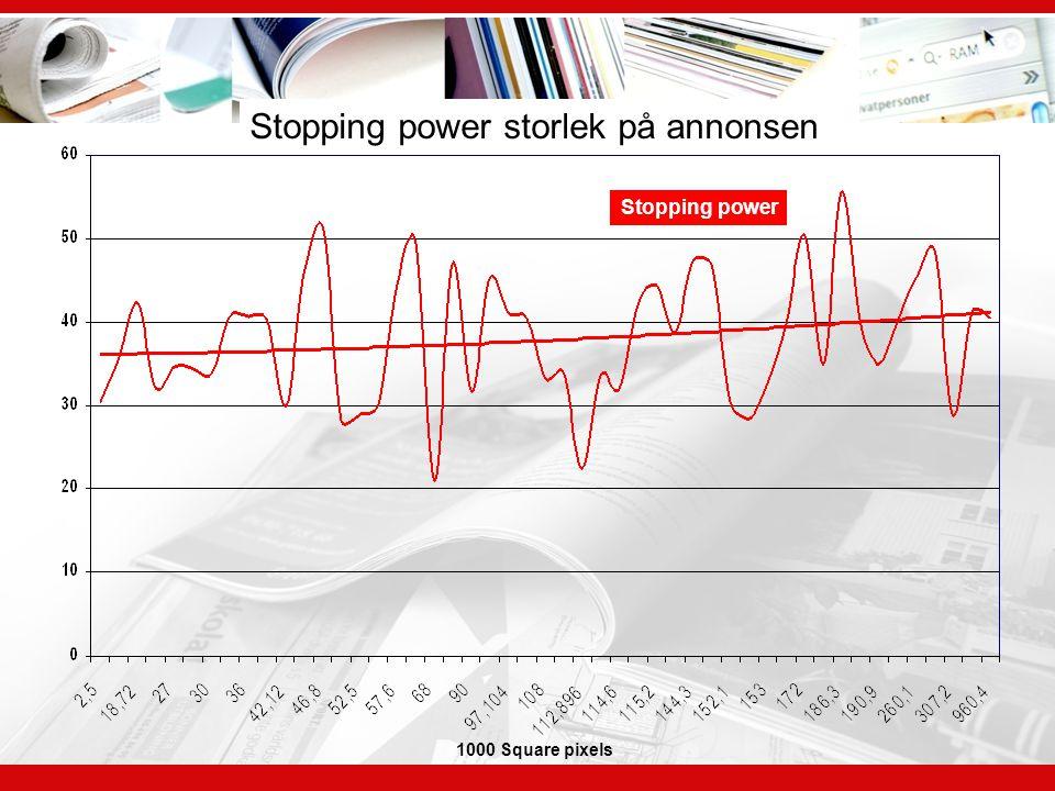 Stopping power storlek på annonsen