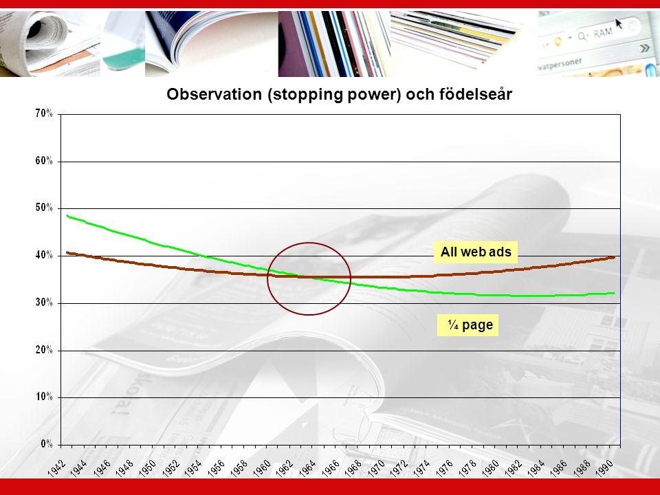 Observation (stopping power) och födelseår