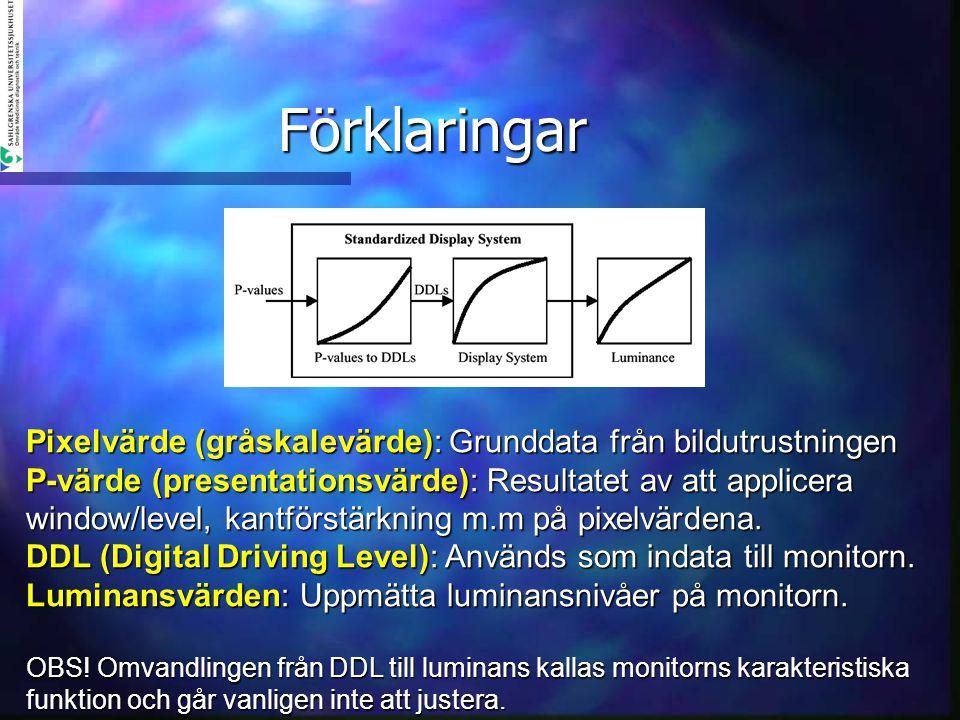 Förklaringar Pixelvärde (gråskalevärde): Grunddata från bildutrustningen.