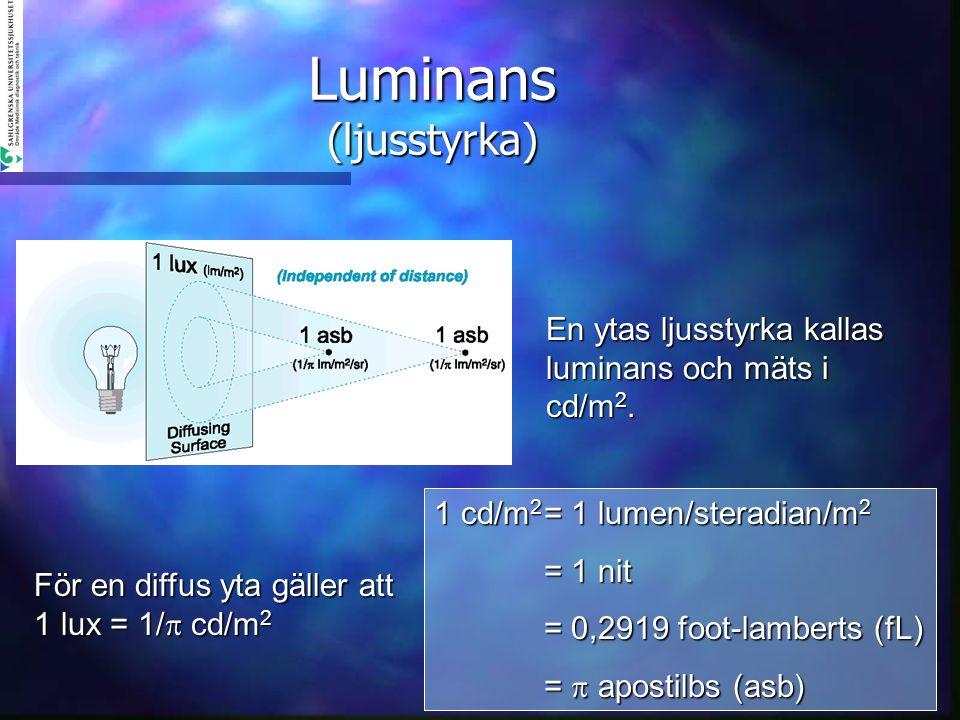 Luminans (ljusstyrka)