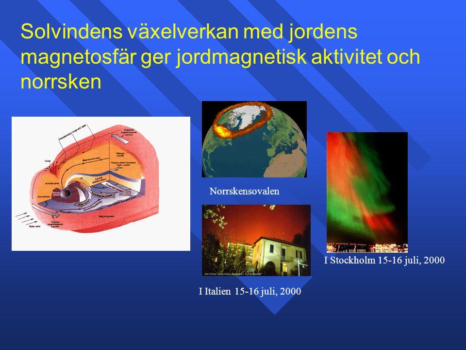 Solvindens växelverkan med jordens magnetosfär ger jordmagnetisk aktivitet och norrsken
