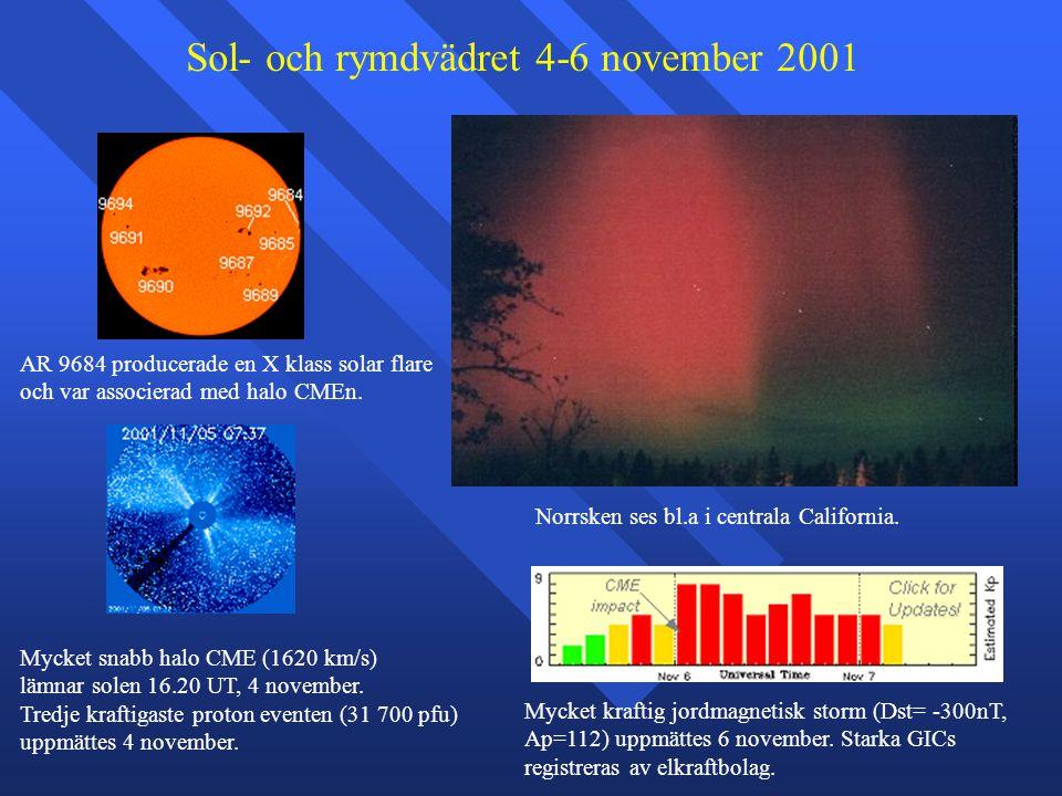 Sol- och rymdvädret 4-6 november 2001