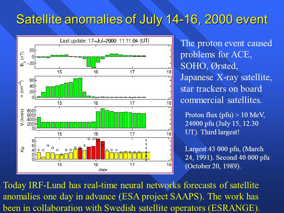 Satellite anomalies of July 14-16, 2000 event