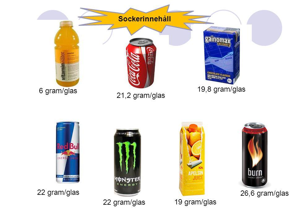 Sockerinnehåll 6 gram/glas. 19,8 gram/glas. 21,2 gram/glas. 22 gram/glas. 26,6 gram/glas. 22 gram/glas.