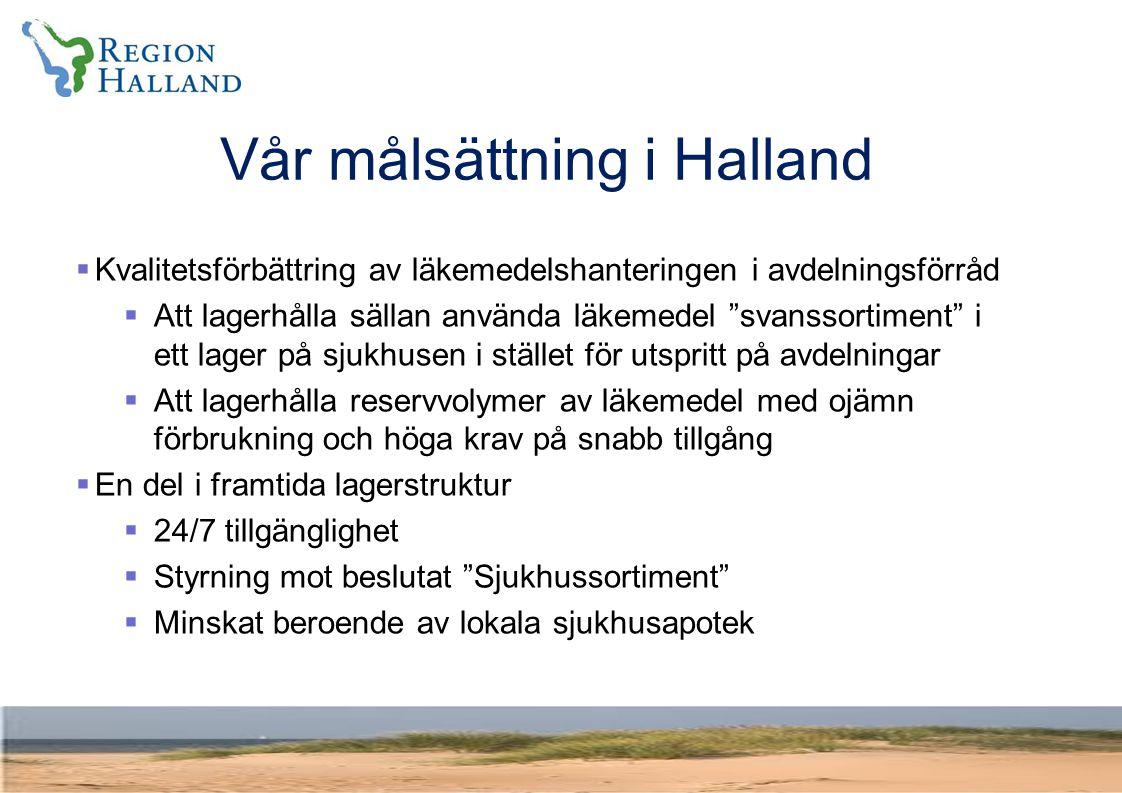 Vår målsättning i Halland