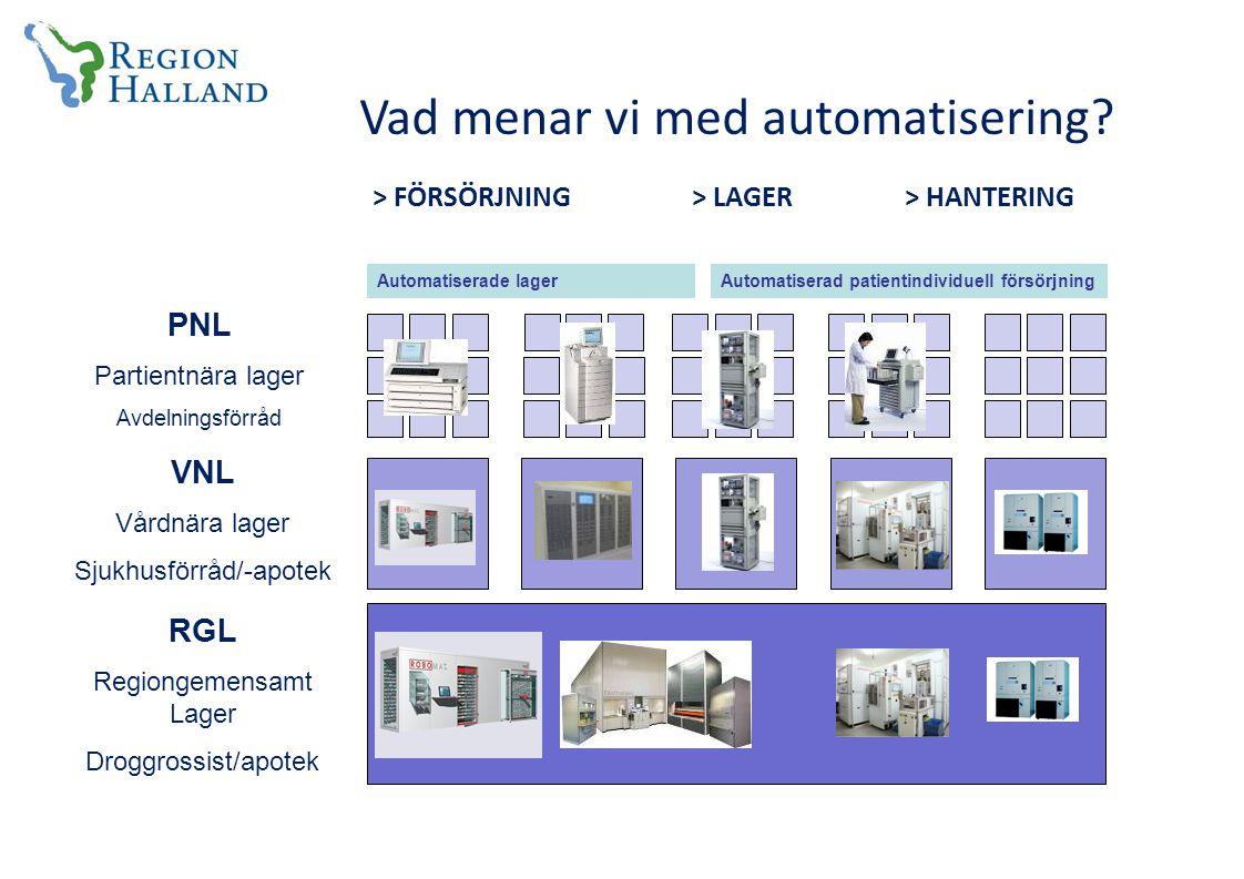 Vad menar vi med automatisering