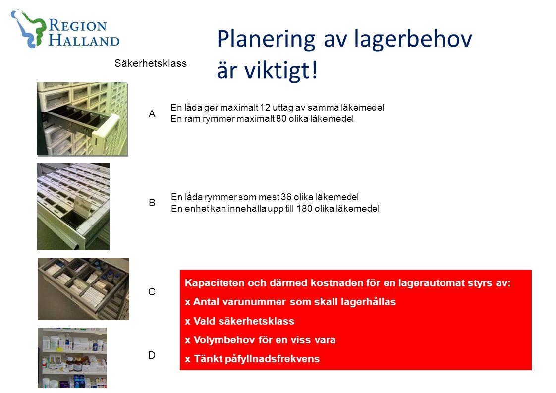 Planering av lagerbehov är viktigt!