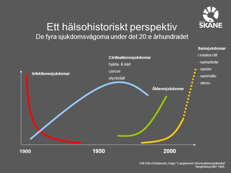 Ett hälsohistoriskt perspektiv De fyra sjukdomsvågorna under det 20:e århundradet