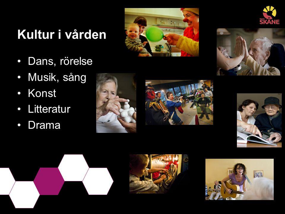 Kultur i vården Dans, rörelse Musik, sång Konst Litteratur Drama