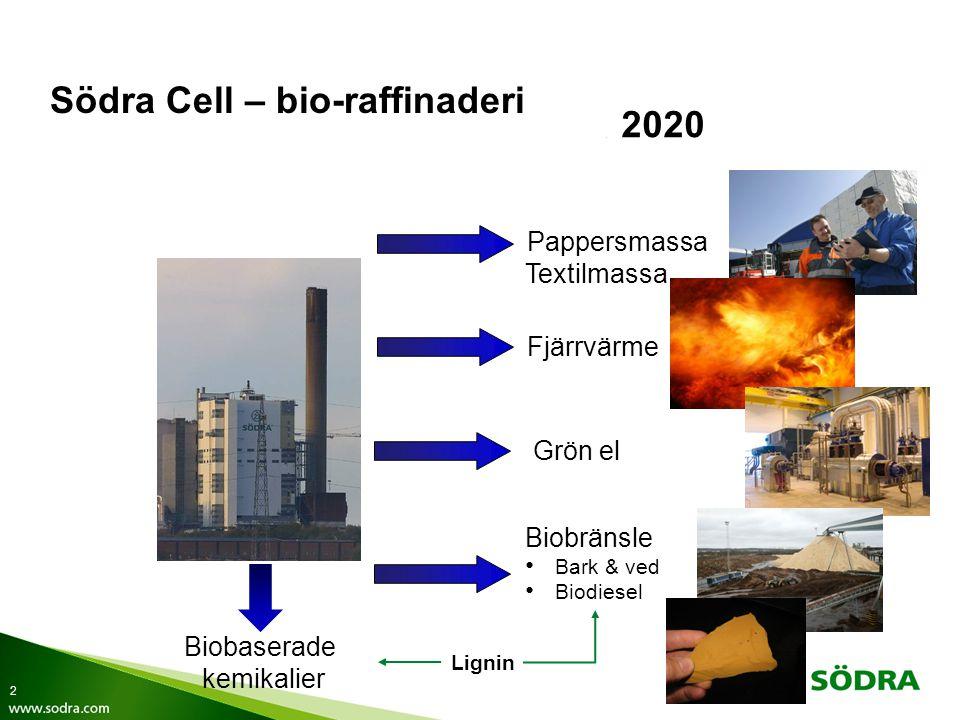 Södra Cell – bio-raffinaderi 2000 2002 2007 2012 2020