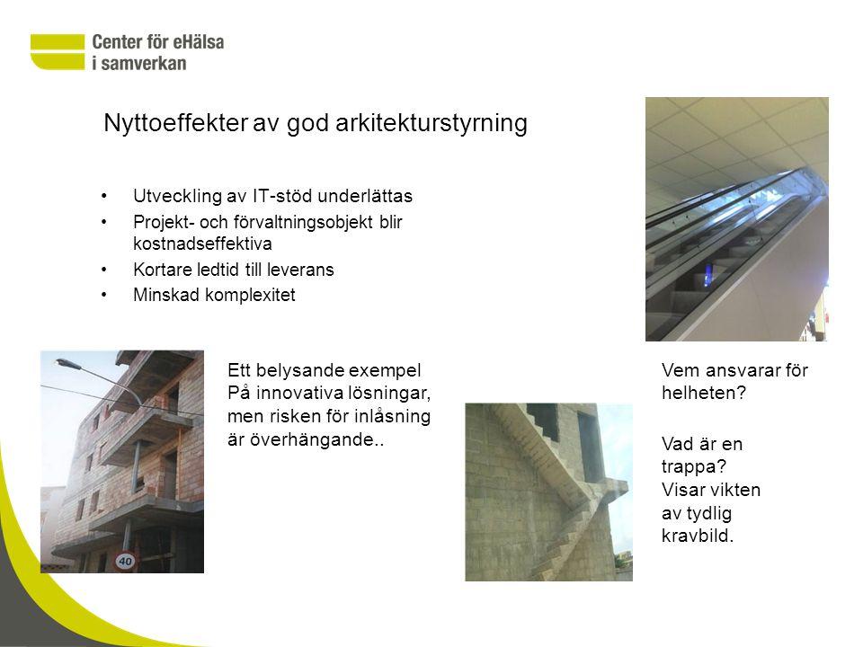 Nyttoeffekter av god arkitekturstyrning