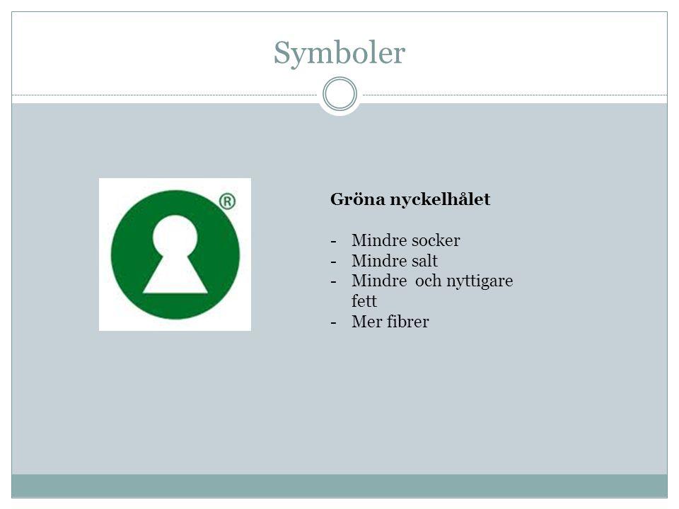 Symboler Gröna nyckelhålet Mindre socker Mindre salt