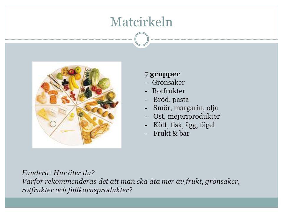 Matcirkeln 7 grupper - Grönsaker - Rotfrukter Bröd, pasta