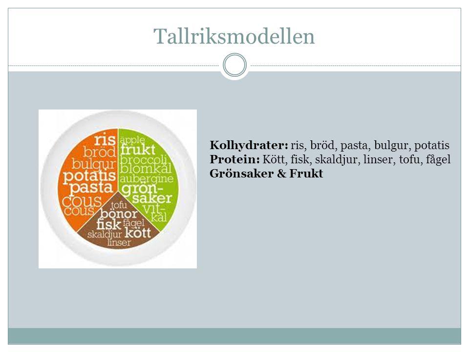 Tallriksmodellen Kolhydrater: ris, bröd, pasta, bulgur, potatis