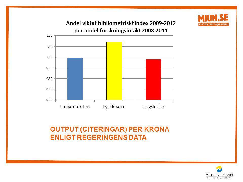 Output (citeringar) per krona enligt regeringens data