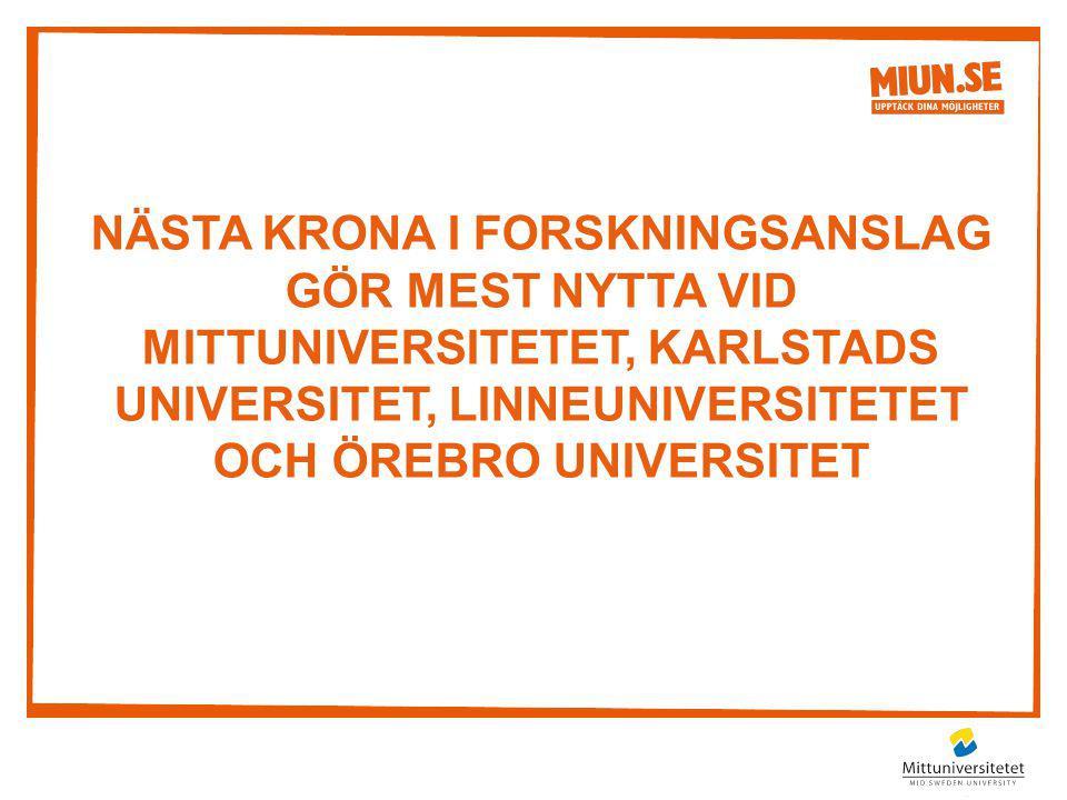 Nästa krona i forskningsanslag gör mest nytta vid mittuniversitetet, karlstads universitet, linneuniversitetet och örebro universitet