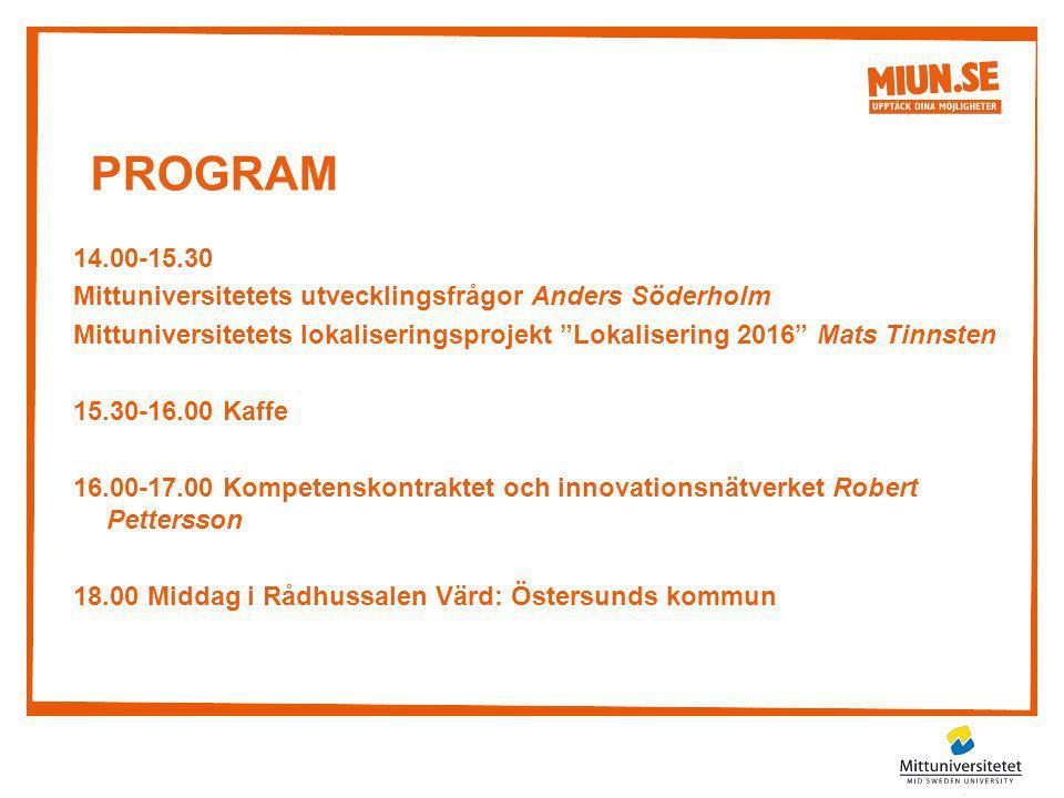 PRogram 14.00-15.30. Mittuniversitetets utvecklingsfrågor Anders Söderholm.