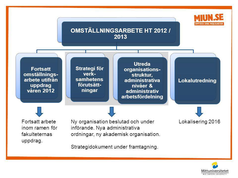OMSTÄLLNINGSARBETE HT 2012 / 2013