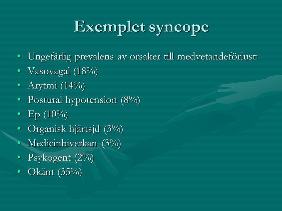 Exemplet syncope Ungefärlig prevalens av orsaker till medvetandeförlust: Vasovagal (18%) Arytmi (14%)